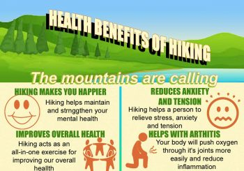 denver-colorado-chiropractic-hiking-health-benefits-infographic