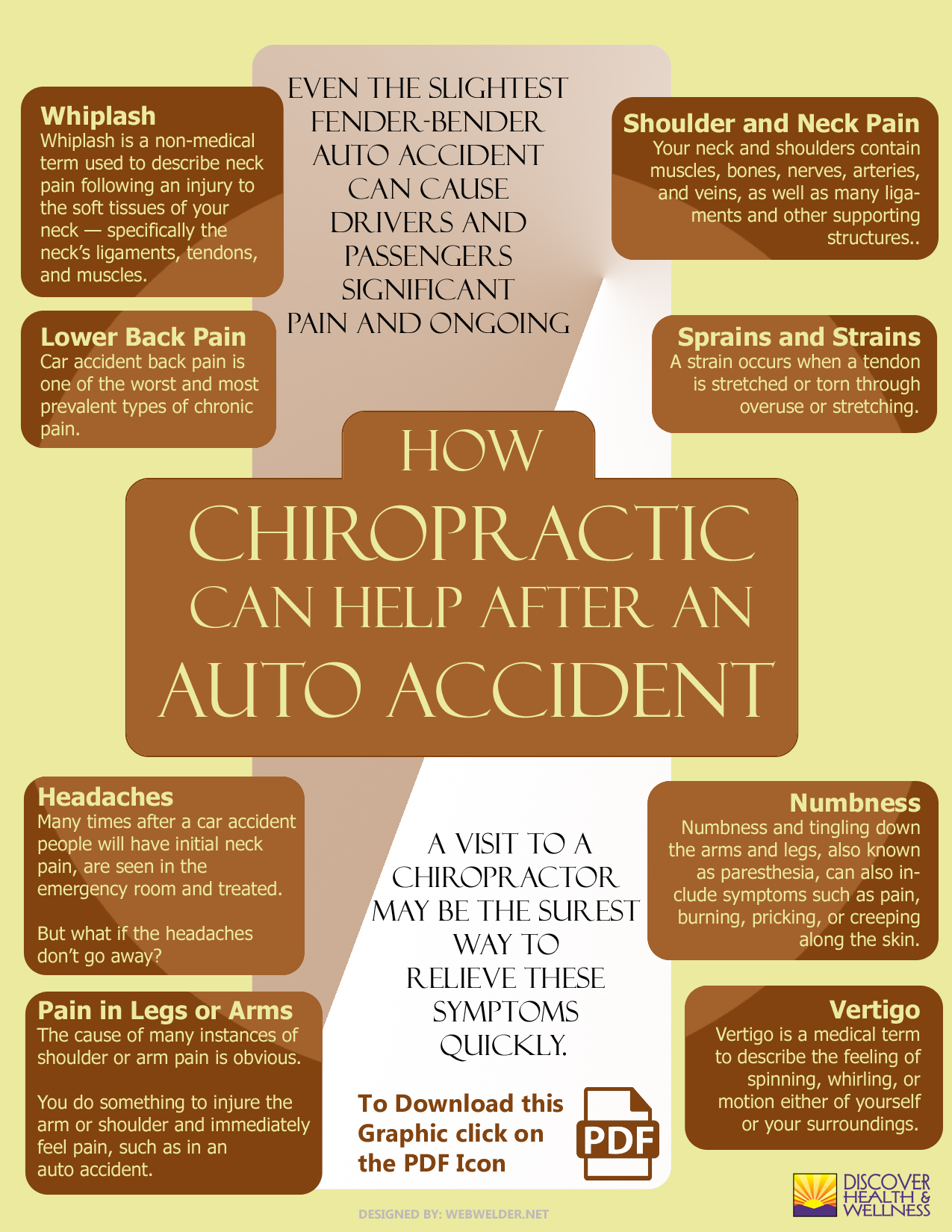 How Chiropractic Can Help After An Auto Accident