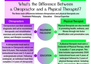 The Difference Between A Chiropractor And A Physical Therapist